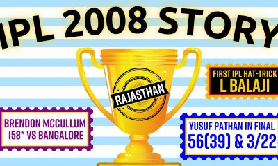 Pause, rewind, reminisce | The IPL 2008 Story: How it all started