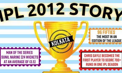 Pause, Rewind, Reminisce | The IPL 2012 Story: Kolkata's resurgence, Gayle's storm, and emergence of Sunil Narine