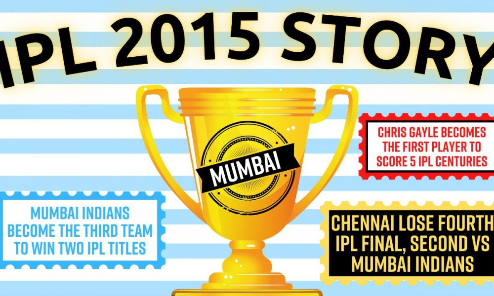 Pause, Rewind, Reminisce | The IPL 2015 Story: Mumbai's dramatic turnaround, #MuscleRussell and many more